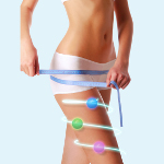 Fit Bir Vücut İçin Deracine Daha İnce ve Sıkı Bir Vücuda Sahip Olmanın Yolu Deracine`de Gizli