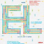 EL 33 Müzikal Tablo - Müsfik Kenter, Kudsi Erguner ve Tayfun