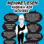 Mehmet Esen `Kuşkulu Bir Gösteri`
