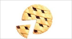 Pie ve Tartlar