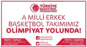 Türkiye - Yunanistan