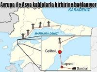İstanbul`a Deniz Altından Elektrik Gelecek