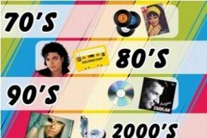 70's, 80's, 90's, 2000's Party