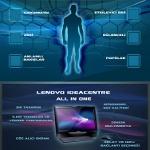 Arkadaşlarını Bir Araya Getir, Lenovo Ideacentre All-In-One Kazan