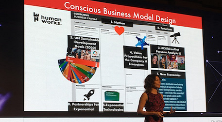 Conscious Business Model Design