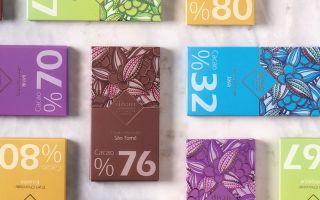 Divan Pastaneleri Dünya Çikolatalarını Bir Araya Getiriyor