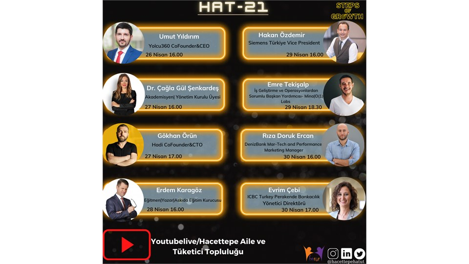 HAT-21 Steps of Growth