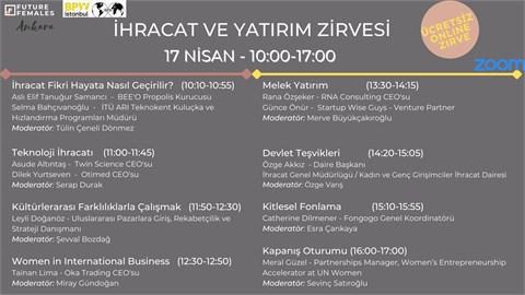 İhracat ve Yatırım Zirvesi | BPW İstanbul & Future Females Ankara