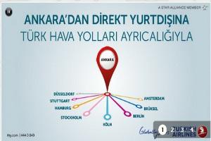 Ankara'dan Yurtdışına Direkt Uçuşlar